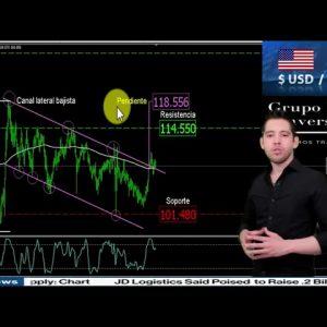 #Análisis del #USDJPY del 20may #2021跨年#finance #finanzas #forextrader #trade #tradertoks #trader #f