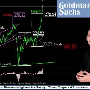 #Análisis de las #acciones de #goldmansachs del 18ene #2021跨年 #finance #finanzas #forextrader #tra