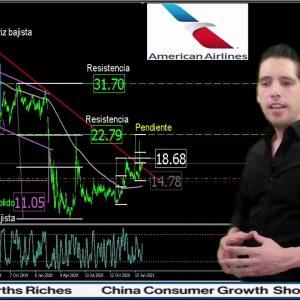 #Análisis d las #acciones d #AmericanAirlines del 8feb #2021跨年#finance #finanzas #forextrader #trade