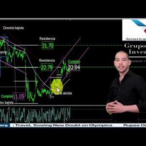 #Análisis de las #acciones de #AmericanAirlinesel #24may #2021跨年#finance #finanzas #forextrader #tra