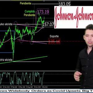 #Análisis de las #acciones de #johnsonandjohnson del 30mar #2021跨年#finance #finanzas #forextrader #t