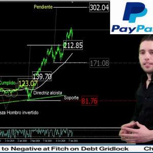 #Análisis de las #acciones de #paypal del 2feb #2021跨年 #finance #finanzas #forextrader #trade