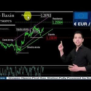 #Análisis del #EURUSD del 19may #2021跨年#finance #finanzas #forextrader #trade #tradertoks #trader #f