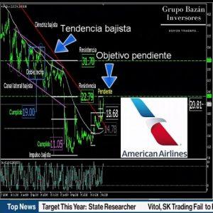 #Resumen de #analisis #finance #finanzas #forextrader #trade #tradertoks #trader #forex #forexlifest