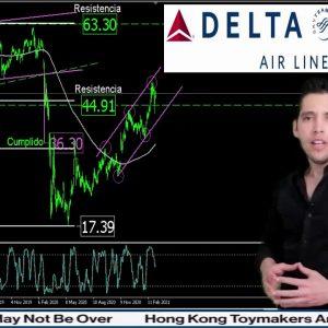 #Análisis de las #acciones de #deltaairlines del 9mar #2021跨年finance #finanzas #forextrader #trade